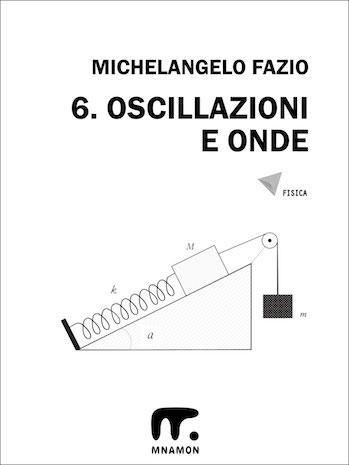 esercizi svolti di fisica sulle onde e le oscillazioni: schema di piano inclinato con peso e molla